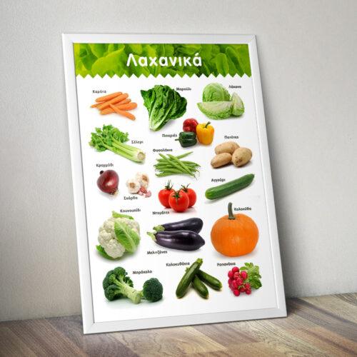 Εκπαιδευτική αφίσα με λαχανικά